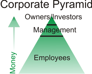 A Network Marketing Home Biz turns the corporate pyramid upside down